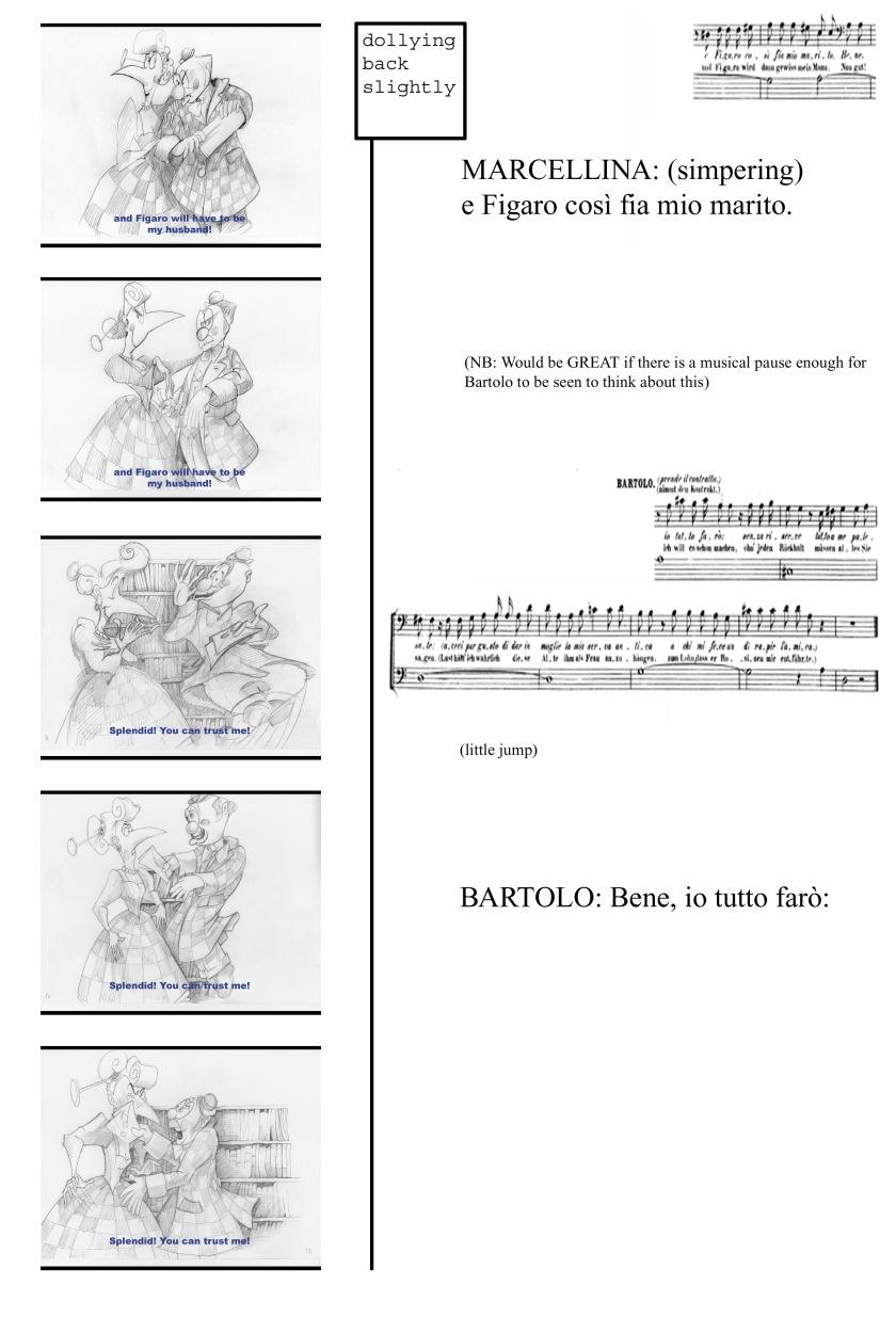 Figaro storyboard (Bartolo aria) page 3