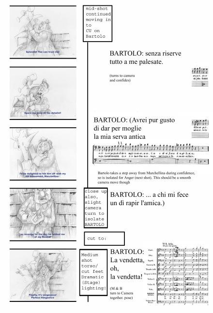figaro storyboard Bartolo aria, page 3a