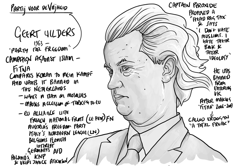 Gert Wilders by TIM
