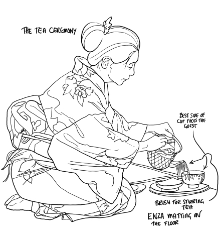 tea ceremony itself