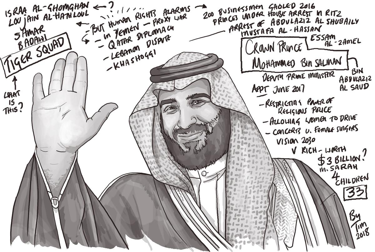 Crown Prince Mohammed BIN SALMAN BIN ABDULAZIZ ALSAUD